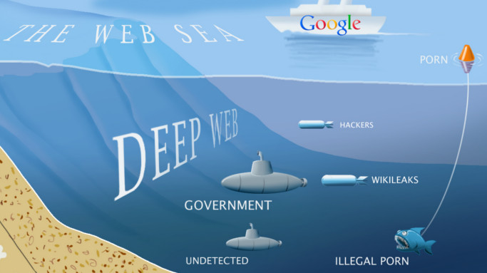 deep web links 2015