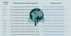 wikileaks-published-a-bunch-of-malware