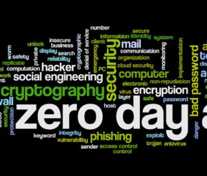 Conceptual tag cloud containing words related to zero day attacks, internet security, networking and privacy and cyberwar.