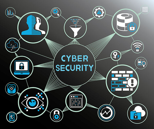 the several methods for cyber security As technology has advanced, so has the ability to seek out cybercrimes before they happen learn about 10 ways evolving technology affects cybersecurity.